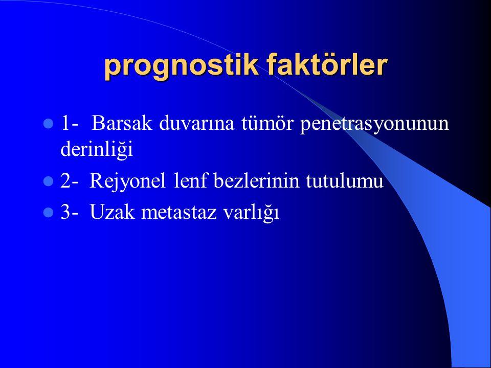 prognostik faktörler 1- Barsak duvarına tümör penetrasyonunun derinliği. 2- Rejyonel lenf bezlerinin tutulumu.