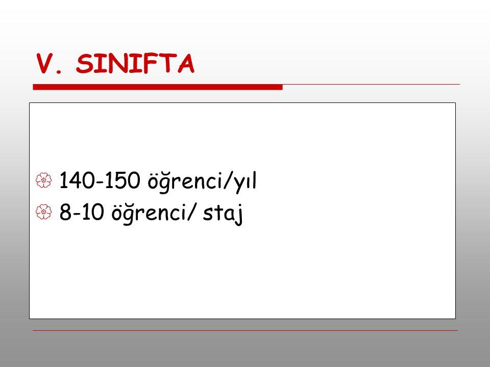 V. SINIFTA 140-150 öğrenci/yıl 8-10 öğrenci/ staj