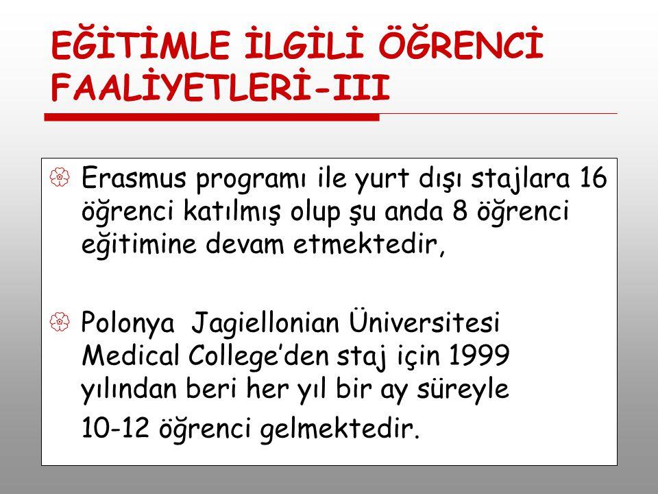 EĞİTİMLE İLGİLİ ÖĞRENCİ FAALİYETLERİ-III