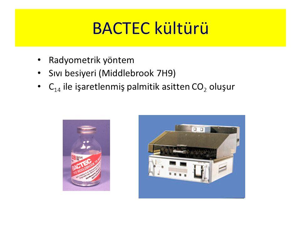 BACTEC kültürü Radyometrik yöntem Sıvı besiyeri (Middlebrook 7H9)