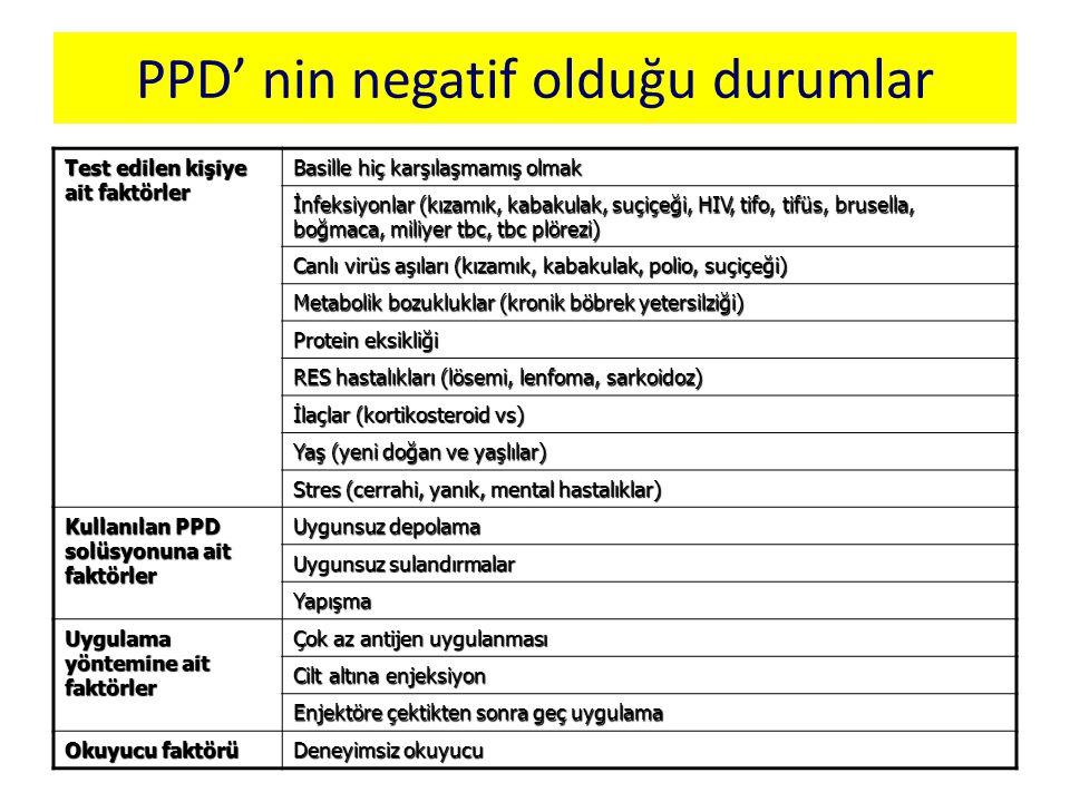 PPD' nin negatif olduğu durumlar