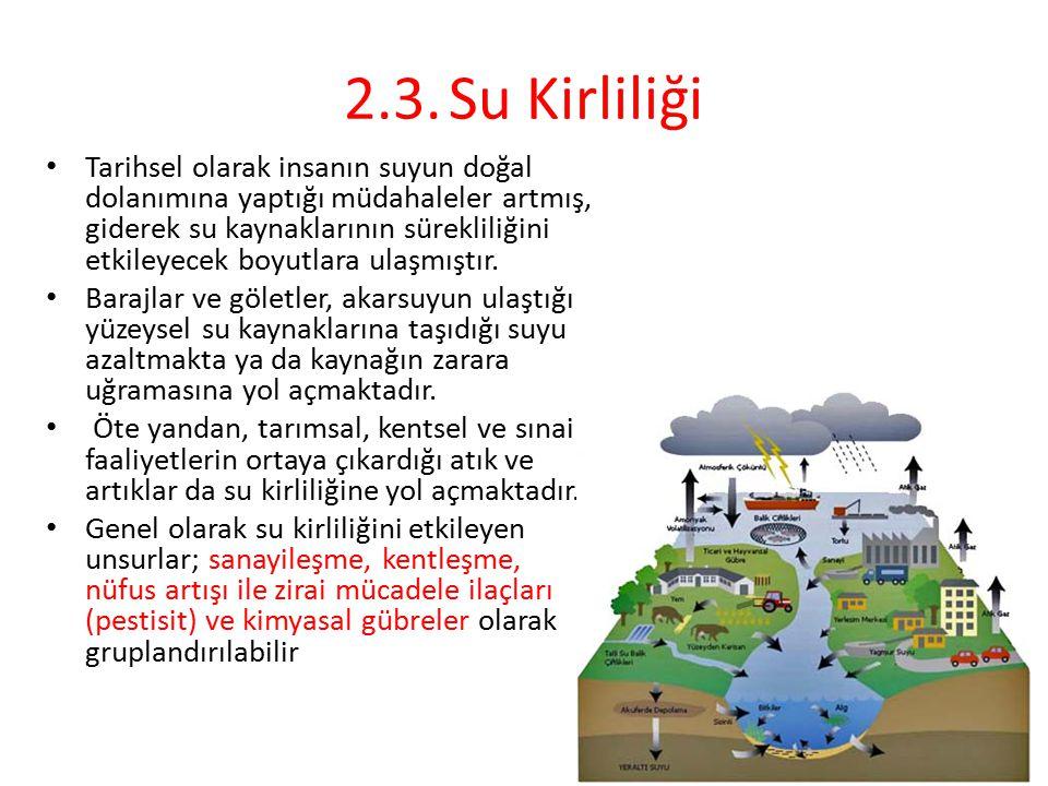 2.3. Su Kirliliği