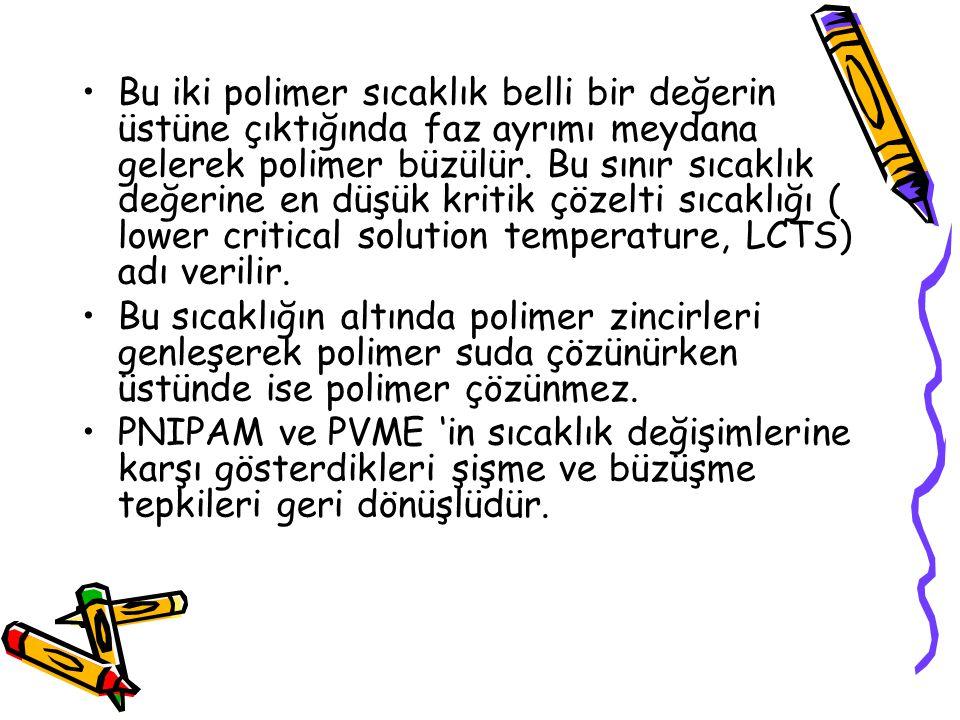Bu iki polimer sıcaklık belli bir değerin üstüne çıktığında faz ayrımı meydana gelerek polimer büzülür. Bu sınır sıcaklık değerine en düşük kritik çözelti sıcaklığı ( lower critical solution temperature, LCTS) adı verilir.