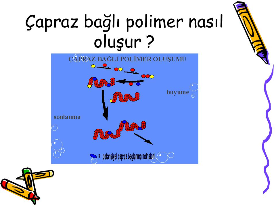 Çapraz bağlı polimer nasıl oluşur