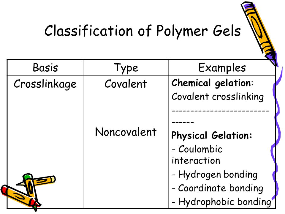 Classification of Polymer Gels