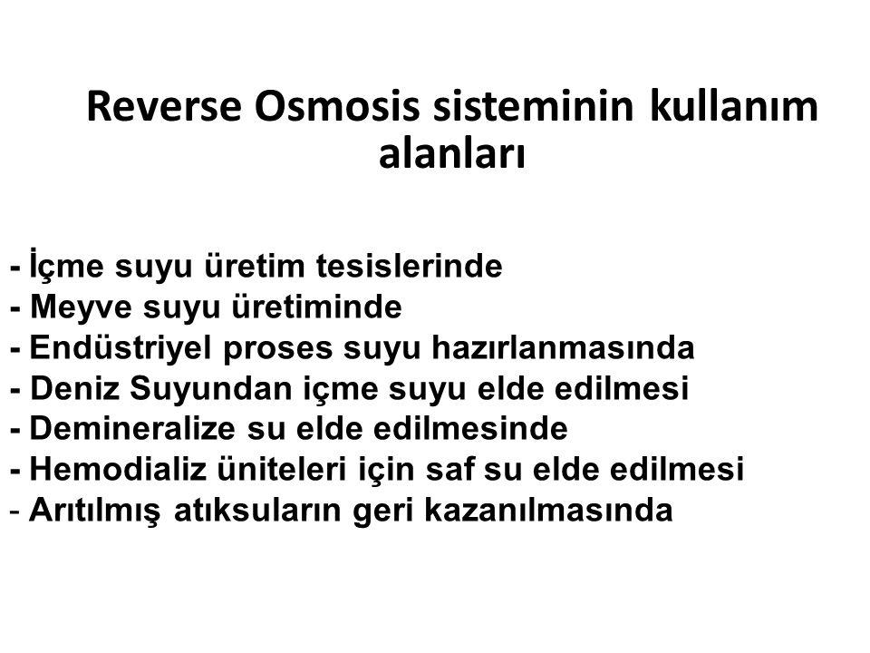 Reverse Osmosis sisteminin kullanım alanları