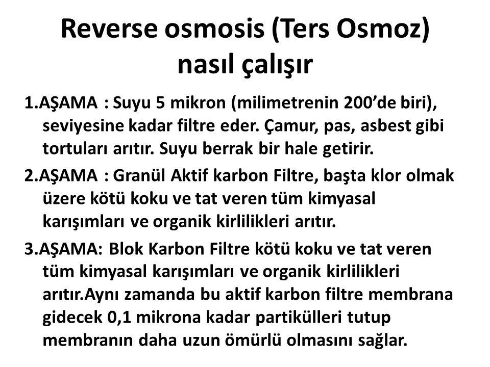 Reverse osmosis (Ters Osmoz) nasıl çalışır