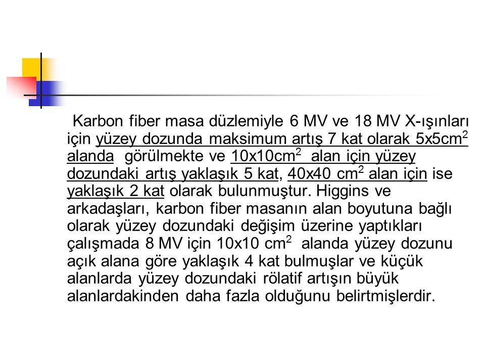 Karbon fiber masa düzlemiyle 6 MV ve 18 MV X-ışınları için yüzey dozunda maksimum artış 7 kat olarak 5x5cm2 alanda görülmekte ve 10x10cm2 alan için yüzey dozundaki artış yaklaşık 5 kat, 40x40 cm2 alan için ise yaklaşık 2 kat olarak bulunmuştur.
