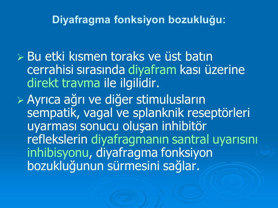 Diyafragma fonksiyon bozukluğu: