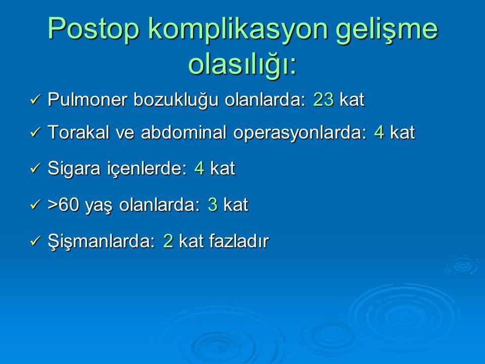 Postop komplikasyon gelişme olasılığı: