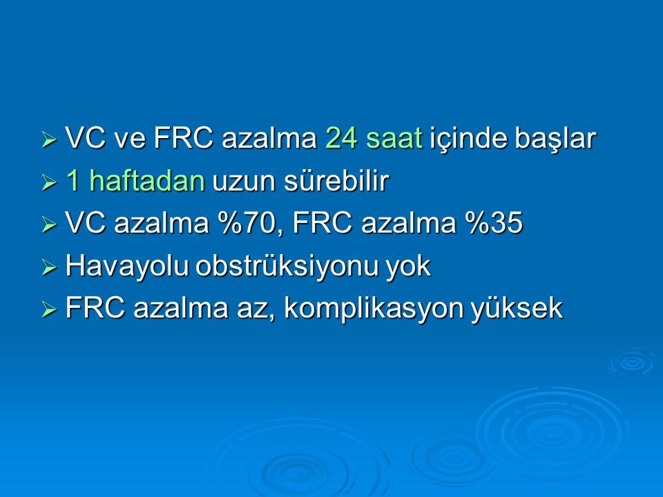 VC ve FRC azalma 24 saat içinde başlar