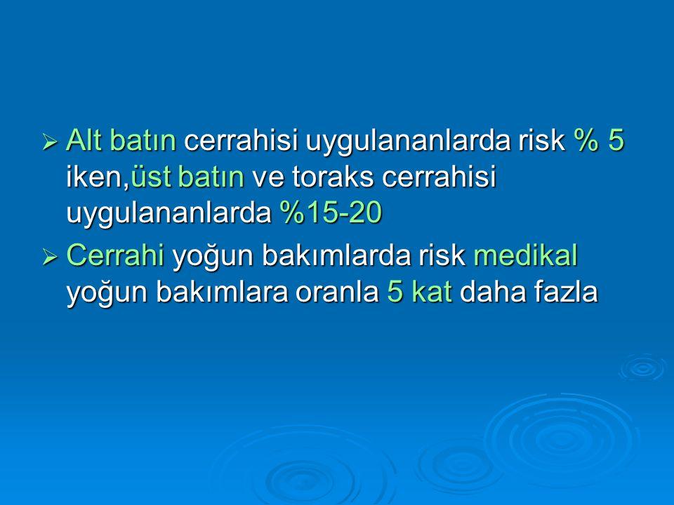 Alt batın cerrahisi uygulananlarda risk % 5 iken,üst batın ve toraks cerrahisi uygulananlarda %15-20