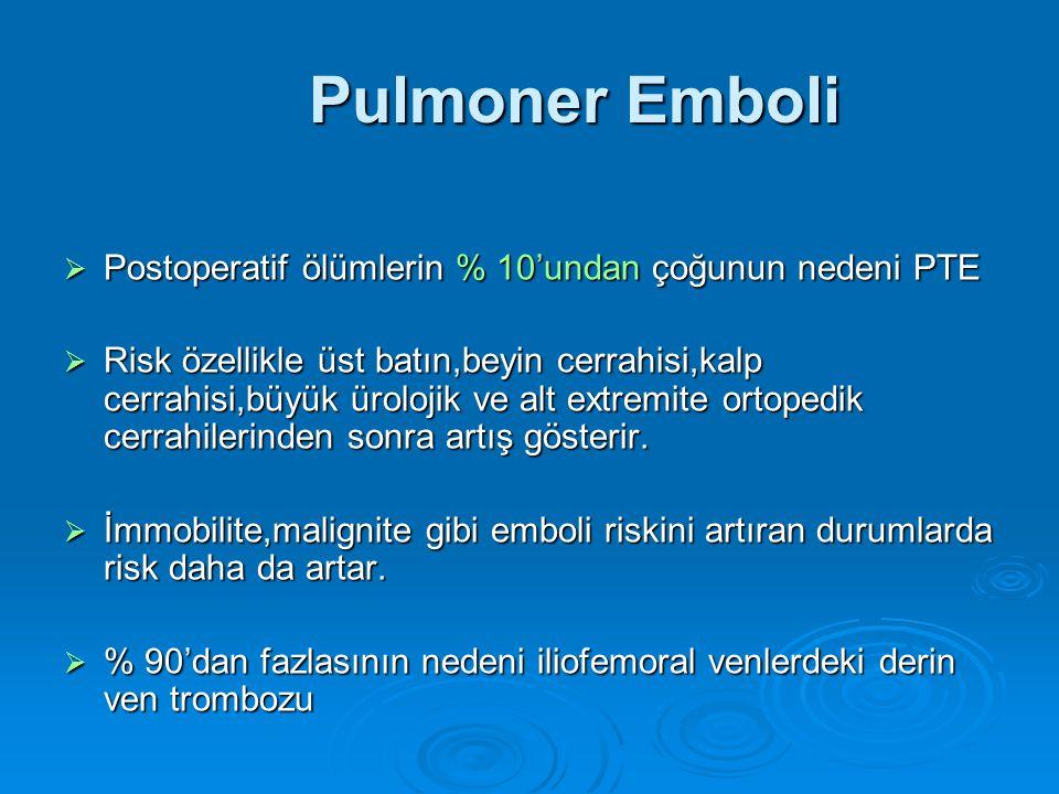 Pulmoner Emboli Postoperatif ölümlerin % 10'undan çoğunun nedeni PTE