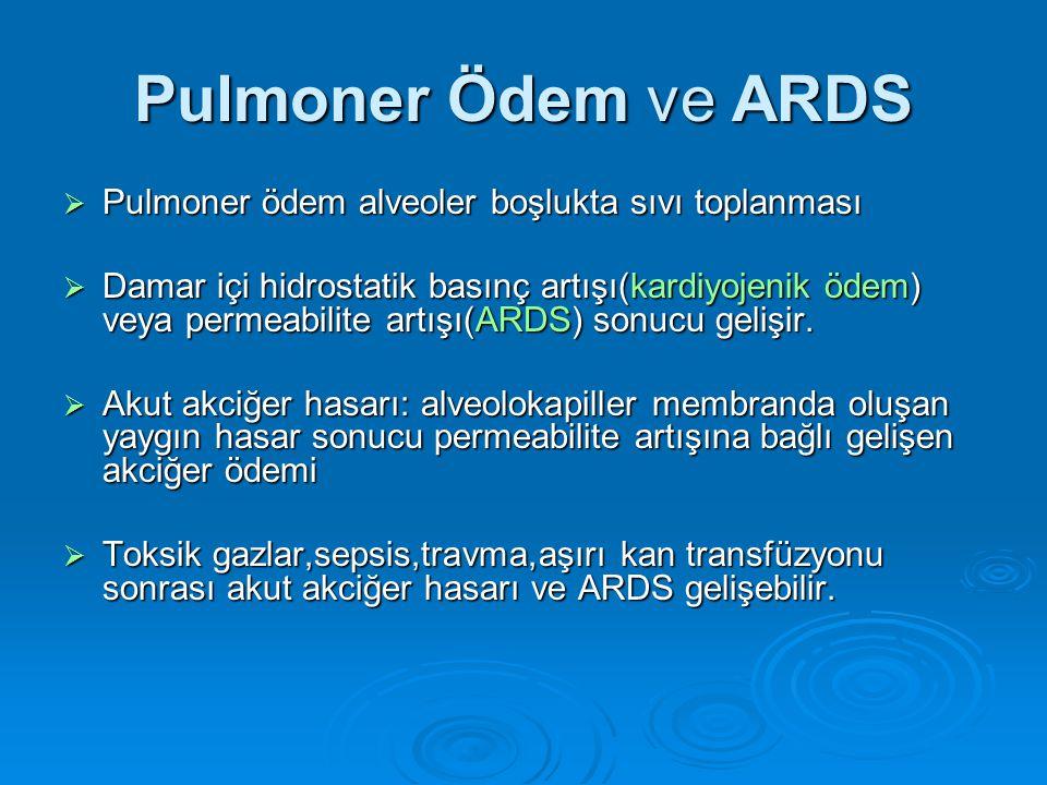 Pulmoner Ödem ve ARDS Pulmoner ödem alveoler boşlukta sıvı toplanması