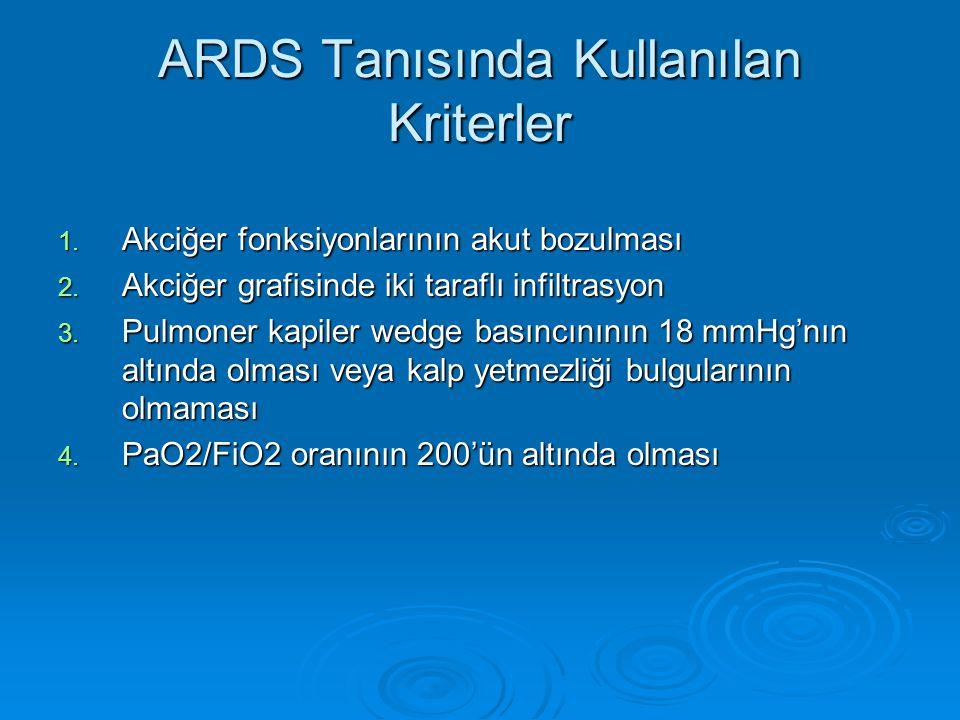 ARDS Tanısında Kullanılan Kriterler