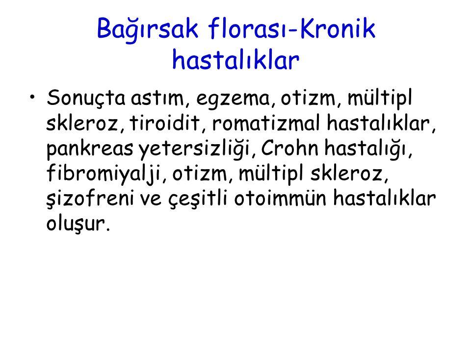 Bağırsak florası-Kronik hastalıklar