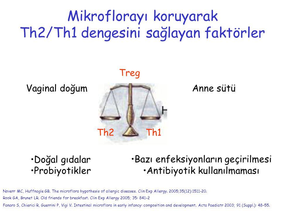 Mikroflorayı koruyarak Th2/Th1 dengesini sağlayan faktörler