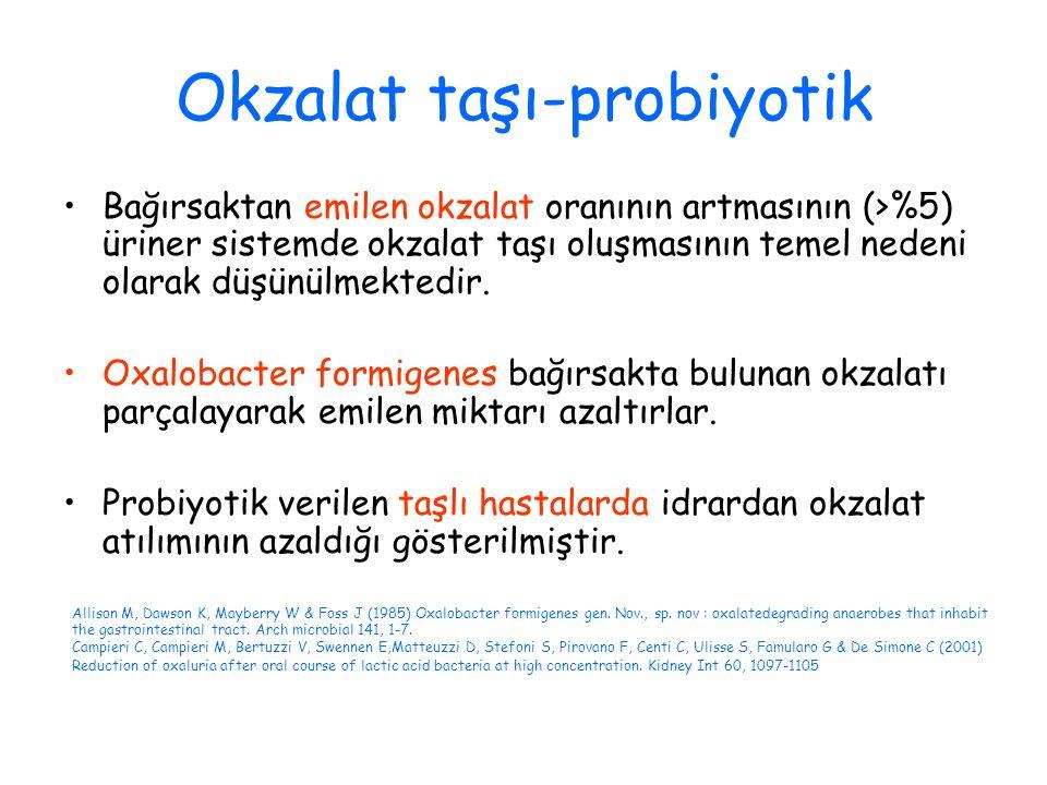 Okzalat taşı-probiyotik