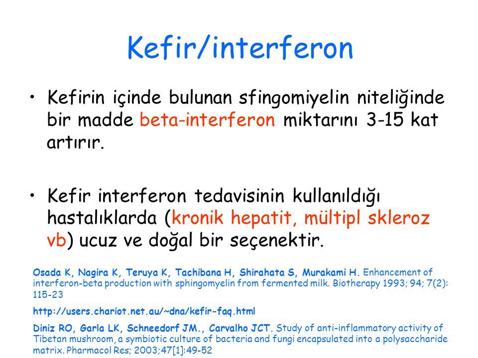 Kefir/interferon Kefirin içinde bulunan sfingomiyelin niteliğinde bir madde beta-interferon miktarını 3-15 kat artırır.