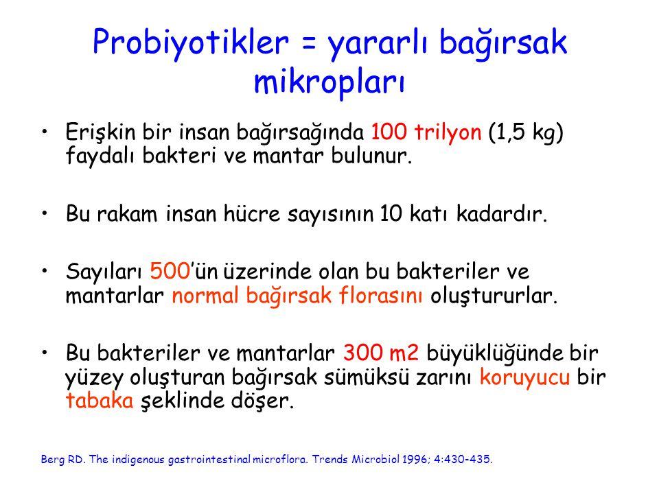 Probiyotikler = yararlı bağırsak mikropları