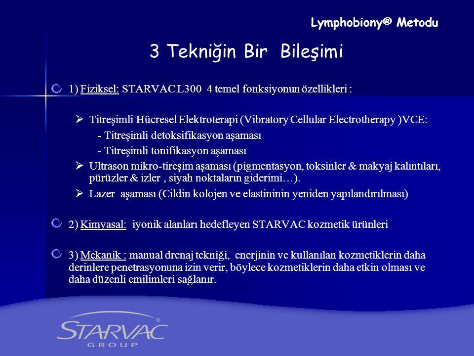 3 Tekniğin Bir Bileşimi Lymphobiony® Metodu