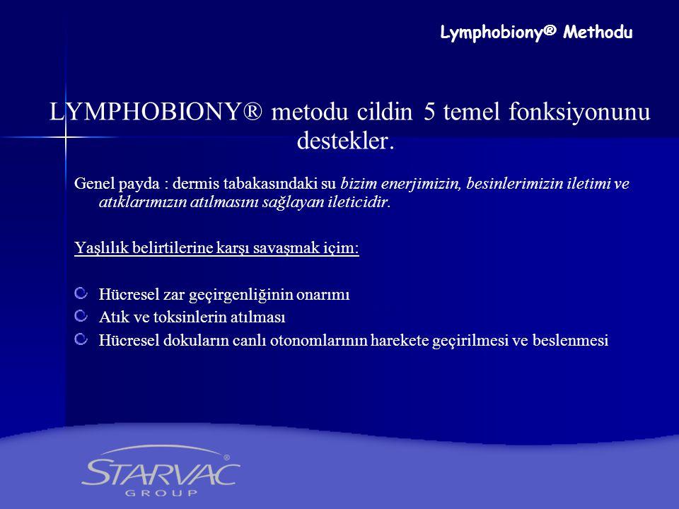 LYMPHOBIONY® metodu cildin 5 temel fonksiyonunu destekler.