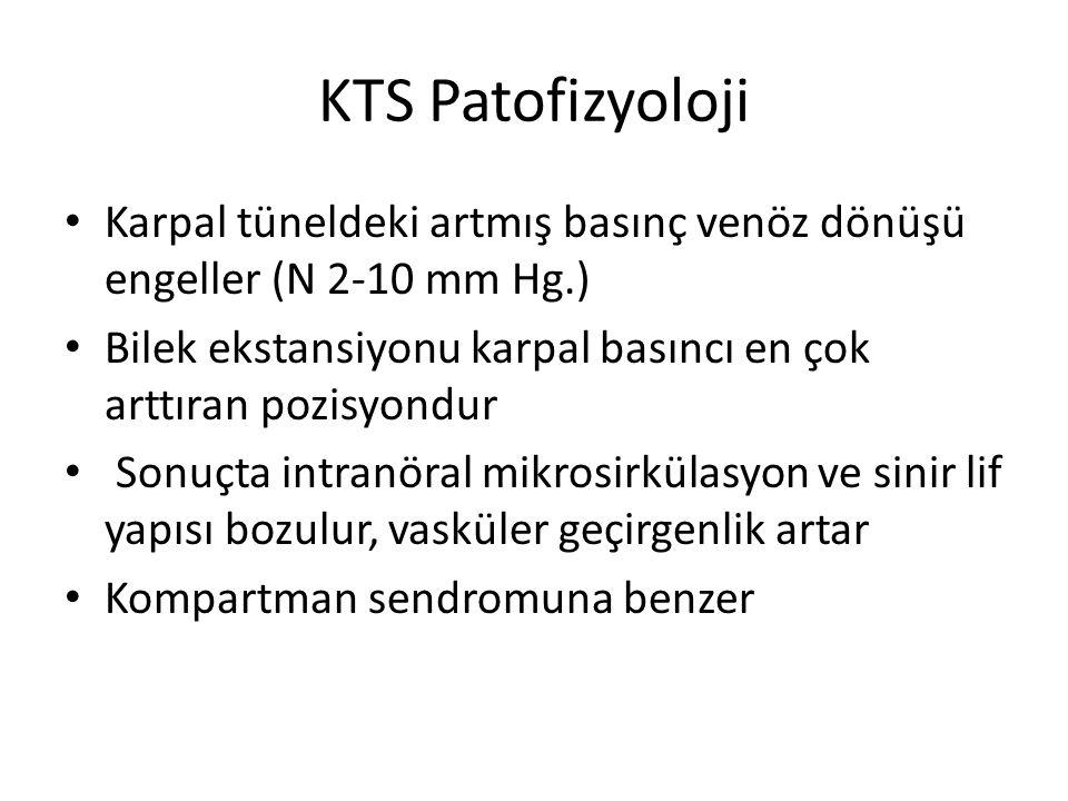 KTS Patofizyoloji Karpal tüneldeki artmış basınç venöz dönüşü engeller (N 2-10 mm Hg.) Bilek ekstansiyonu karpal basıncı en çok arttıran pozisyondur.