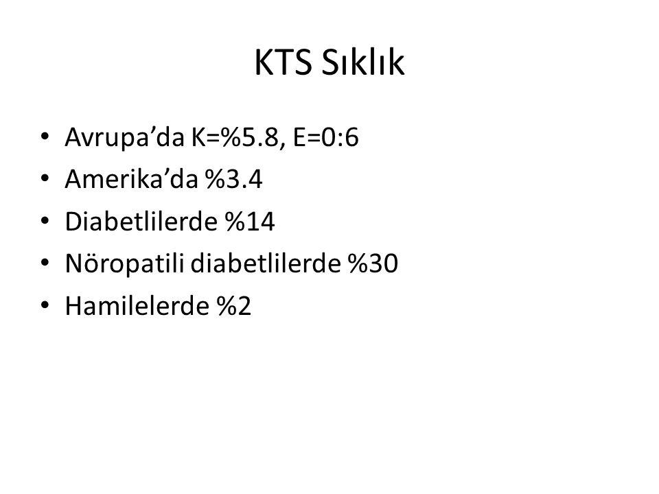 KTS Sıklık Avrupa'da K=%5.8, E=0:6 Amerika'da %3.4 Diabetlilerde %14
