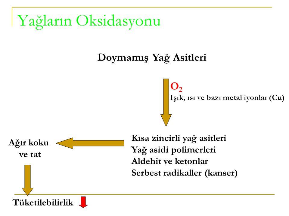 Yağların Oksidasyonu Doymamış Yağ Asitleri O2