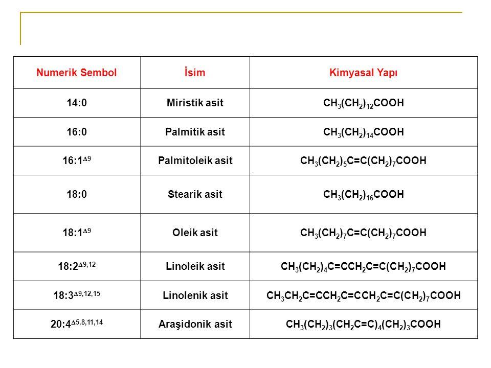 CH3(CH2)4C=CCH2C=C(CH2)7COOH 18:3D9,12,15 Linolenik asit