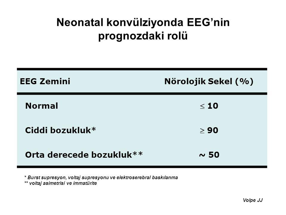 Neonatal konvülziyonda EEG'nin prognozdaki rolü