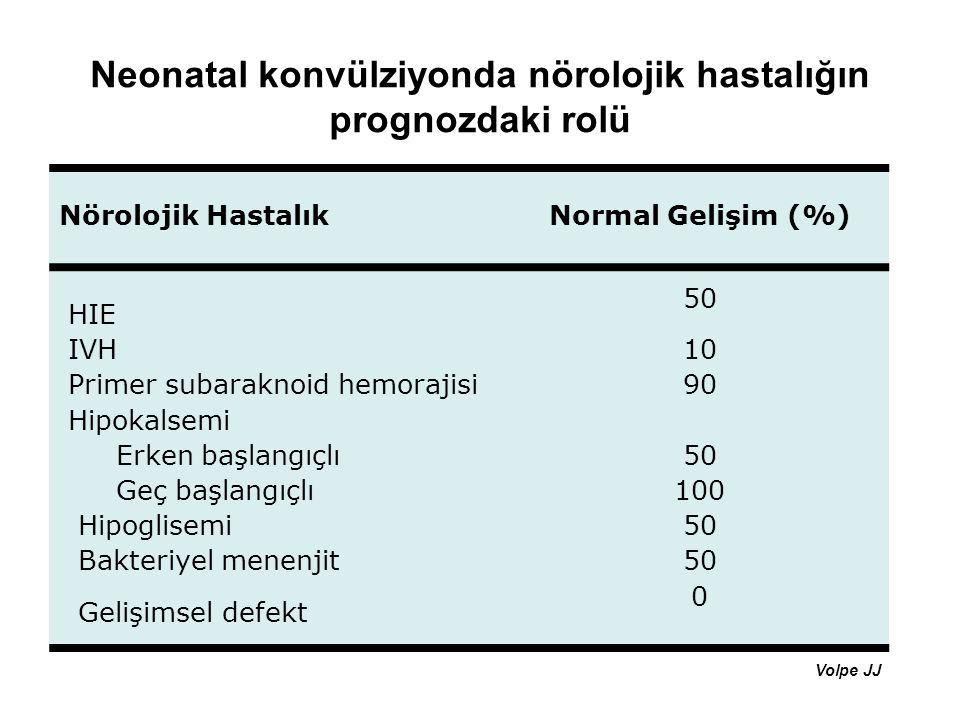 Neonatal konvülziyonda nörolojik hastalığın prognozdaki rolü