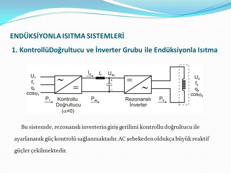 Endüksİyonla IsItma Sistemlerİ 1