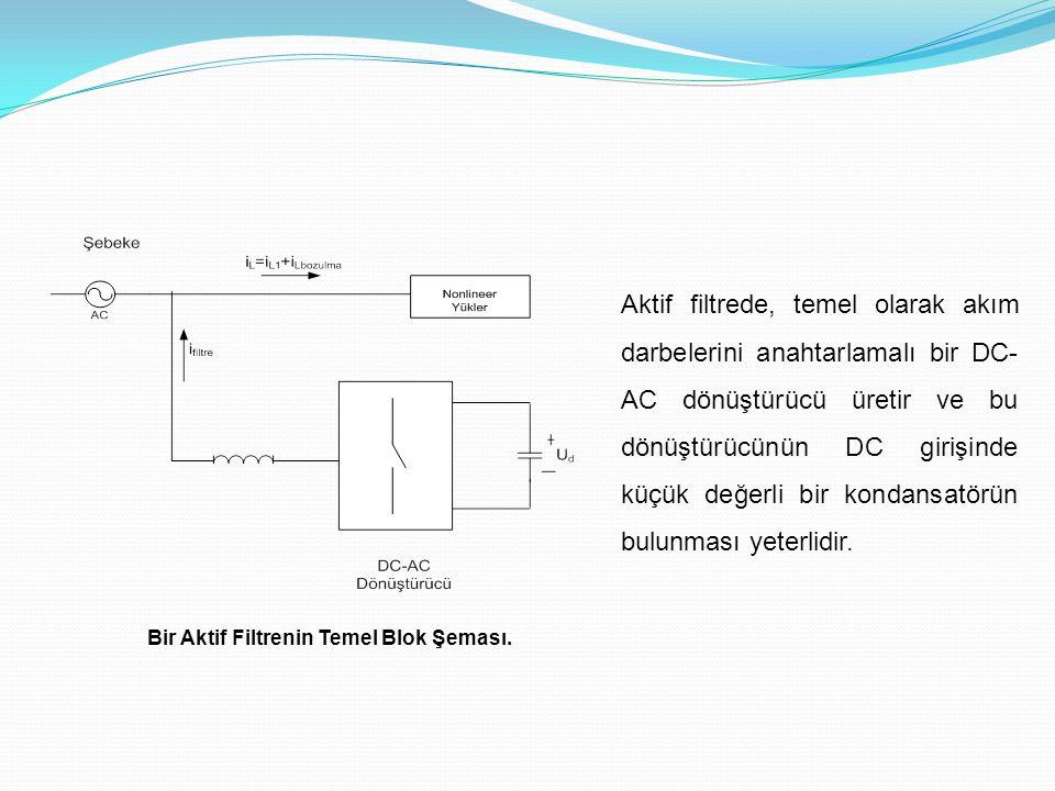 Bir Aktif Filtrenin Temel Blok Şeması.