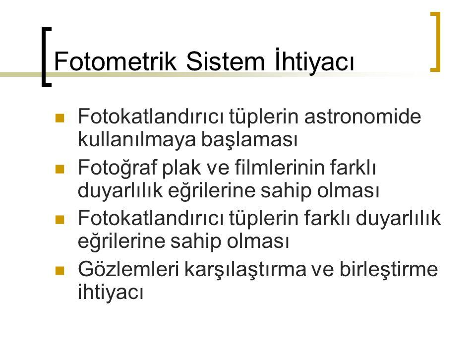 Fotometrik Sistem İhtiyacı