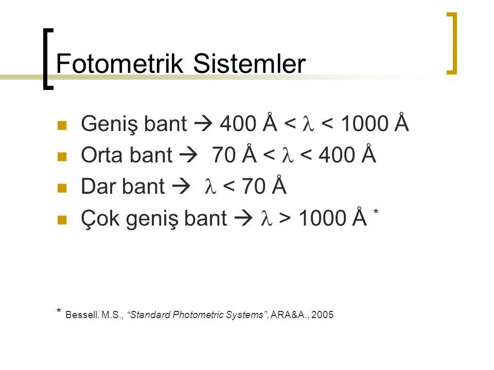 Fotometrik Sistemler Geniş bant  400 Å <  < 1000 Å