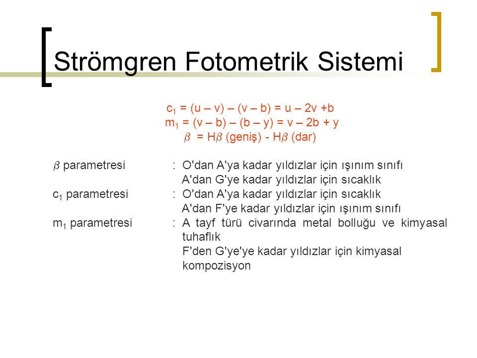 Strömgren Fotometrik Sistemi
