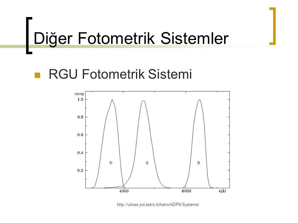 Diğer Fotometrik Sistemler