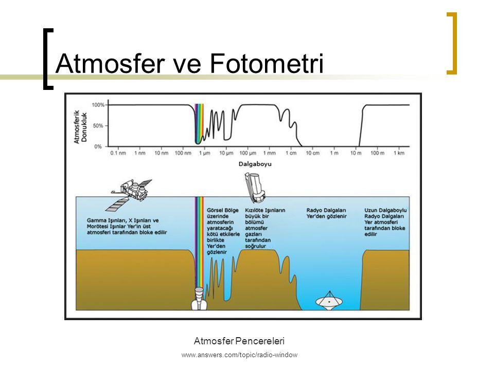 Atmosfer ve Fotometri Atmosfer Pencereleri
