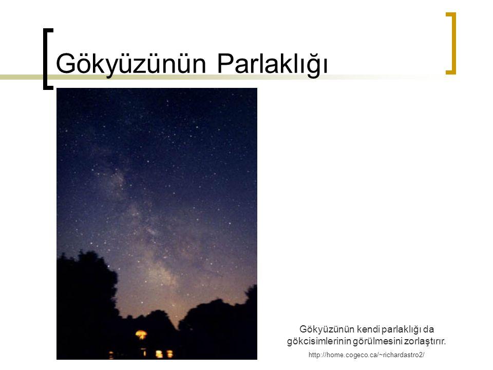 Gökyüzünün Parlaklığı