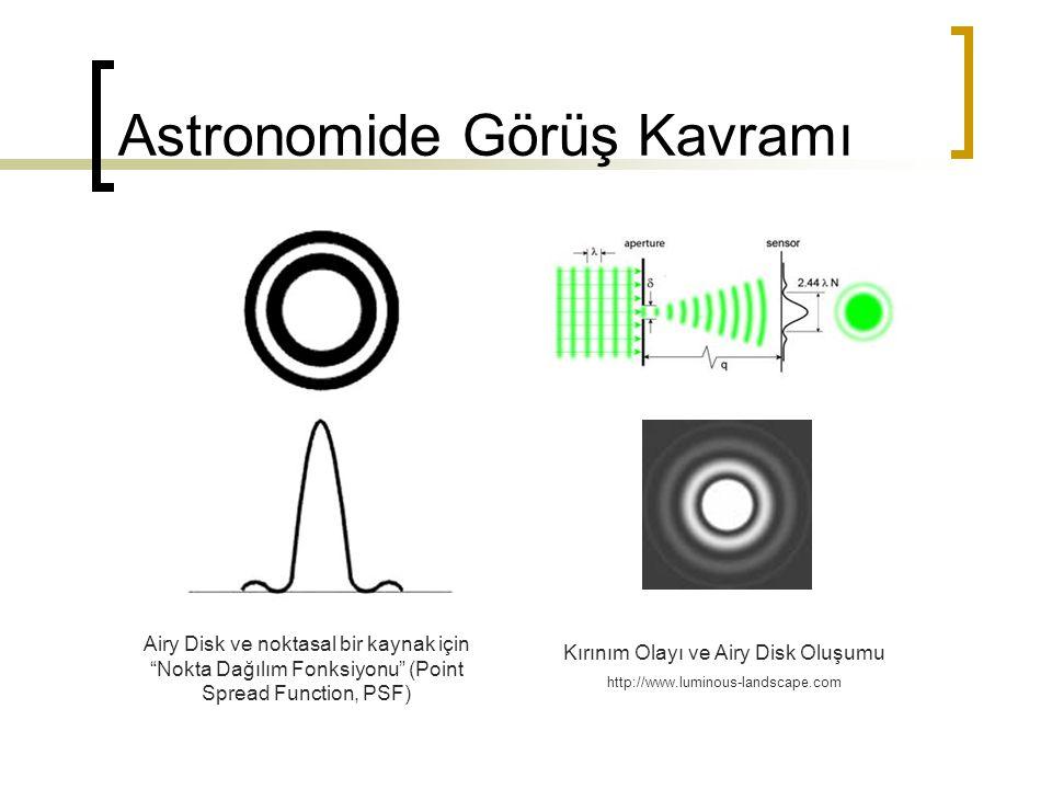 Astronomide Görüş Kavramı