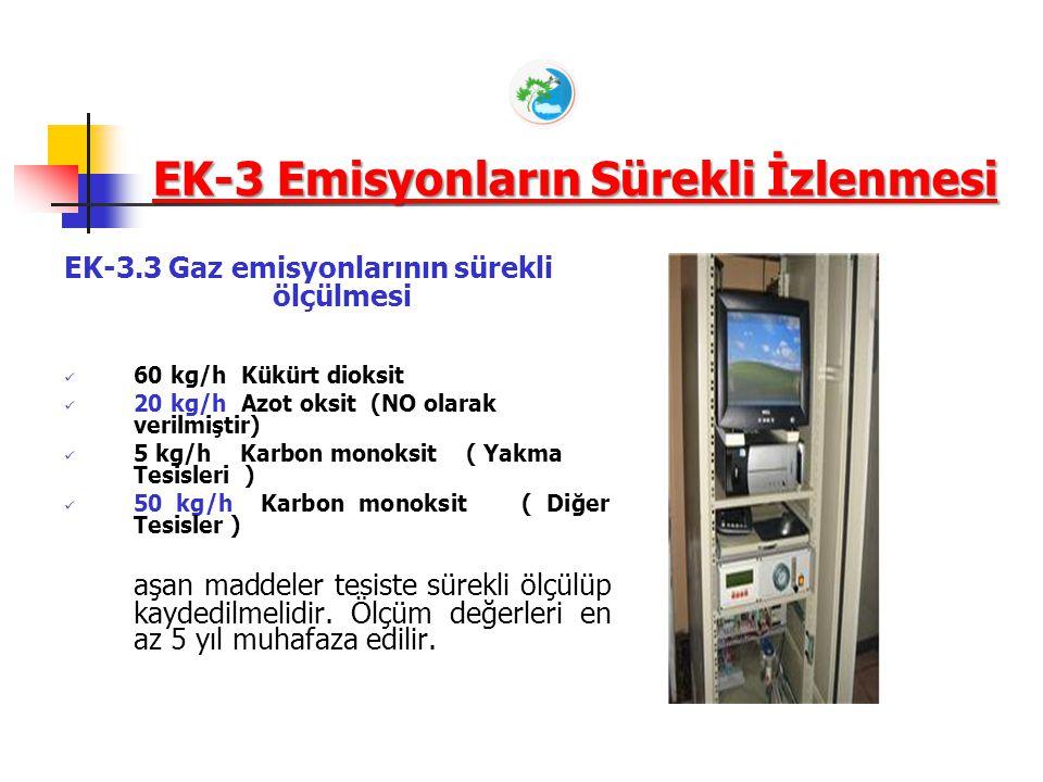 EK-3 Emisyonların Sürekli İzlenmesi
