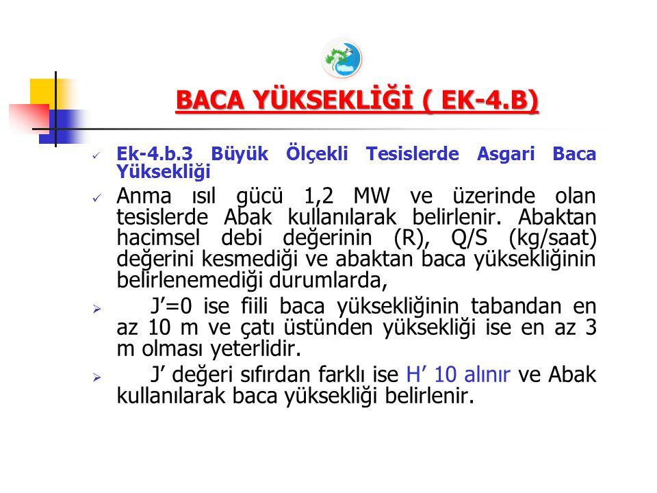 BACA YÜKSEKLİĞİ ( EK-4.B)
