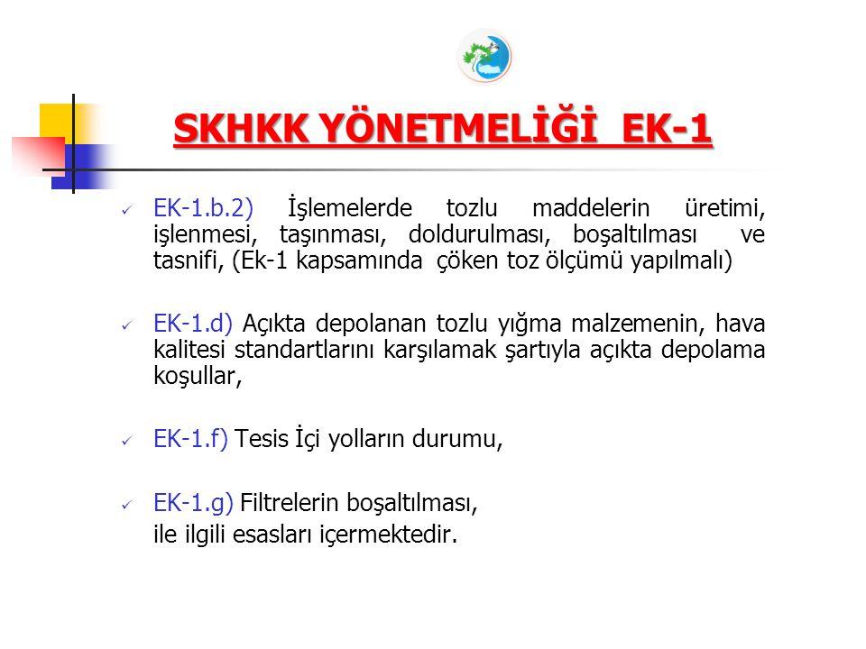 SKHKK YÖNETMELİĞİ EK-1