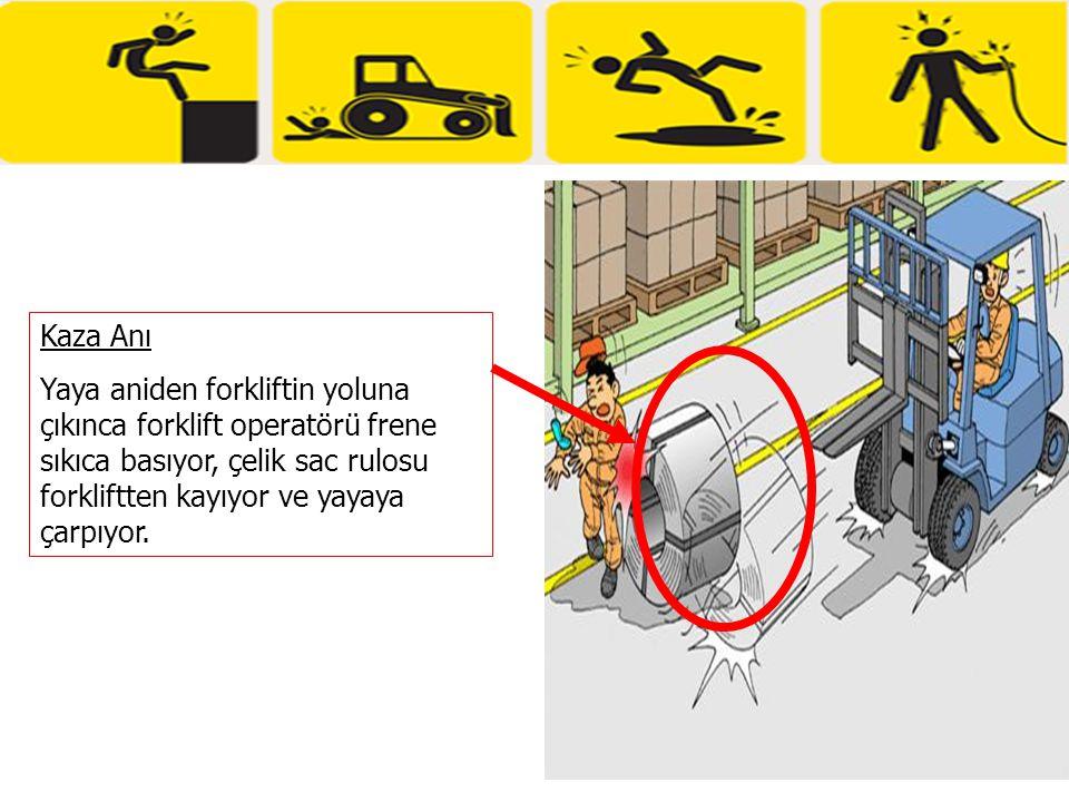 Kaza Anı Yaya aniden forkliftin yoluna çıkınca forklift operatörü frene sıkıca basıyor, çelik sac rulosu forkliftten kayıyor ve yayaya çarpıyor.