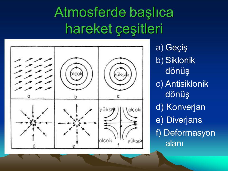 Atmosferde başlıca hareket çeşitleri