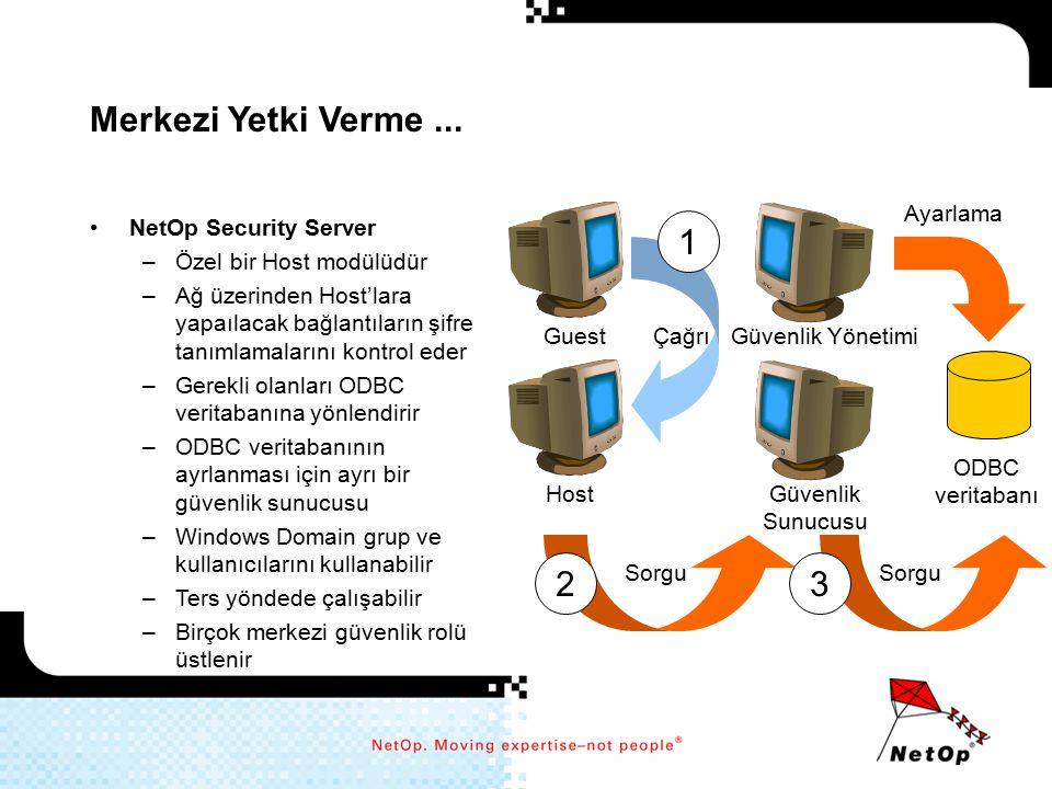 Merkezi Yetki Verme ... 1 2 3 Ayarlama NetOp Security Server