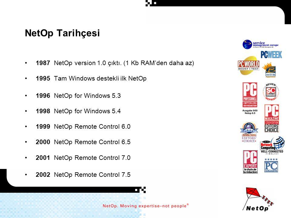 NetOp Tarihçesi 1987 NetOp version 1.0 çıktı. (1 Kb RAM'den daha az)