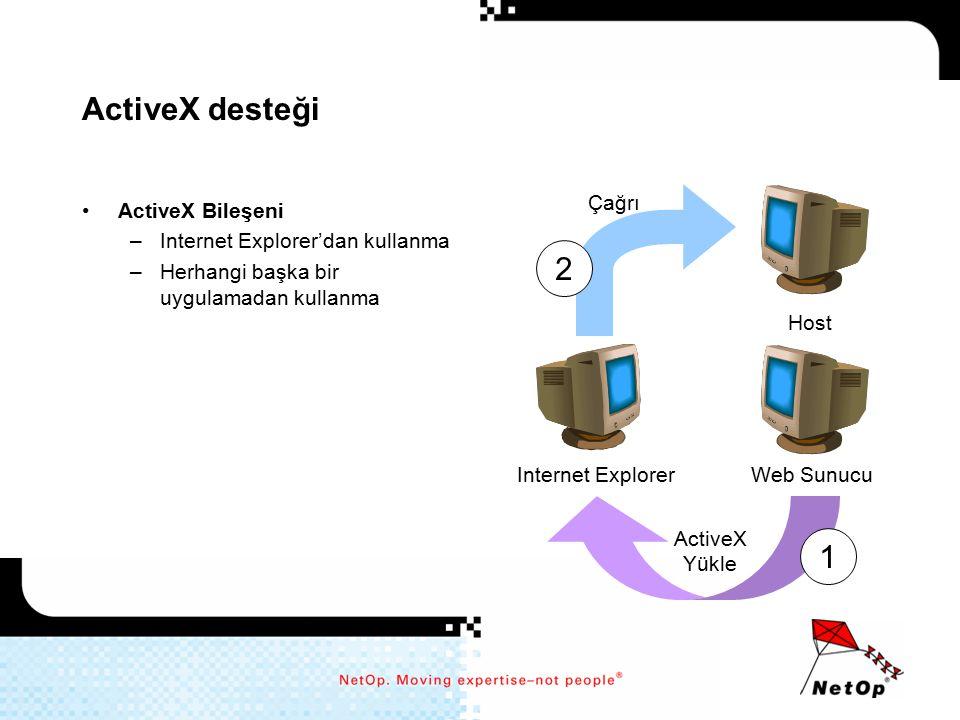 ActiveX desteği 2 1 Çağrı ActiveX Bileşeni