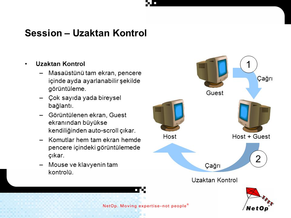 Session – Uzaktan Kontrol